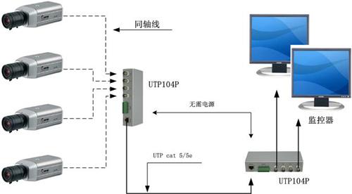 绍兴信安科技服务中心