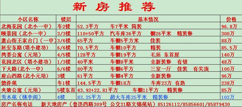 绍兴市越城新天地房产信息服务部